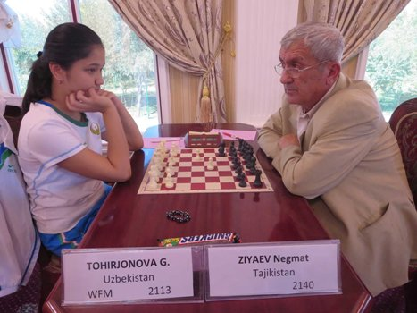 1st among girls - WFM Gulrukhbegim Tokhirjonova and 2nd among seniors - Negmat Ziyaev