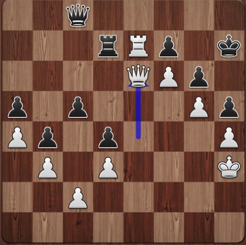 diagr 2 Vachier-Aronian
